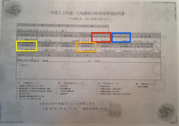 土地課税台帳登録事項証明書(公課証明、相当税額記載あり)